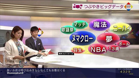 ヌマクロー NHK