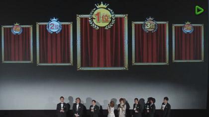 ポケモン総選挙720 結果